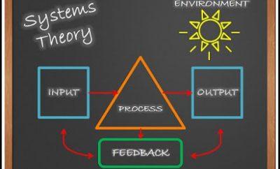 نظرية النظم